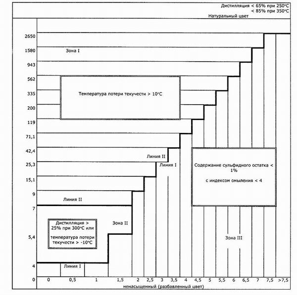Код тнвэд теплообменника теплообменник параметры