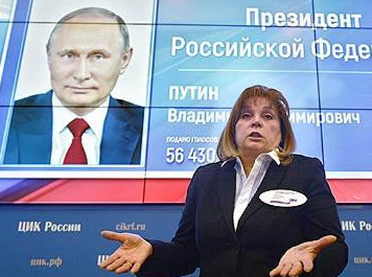 ЦИК огласил окончательные результаты выборов президента России