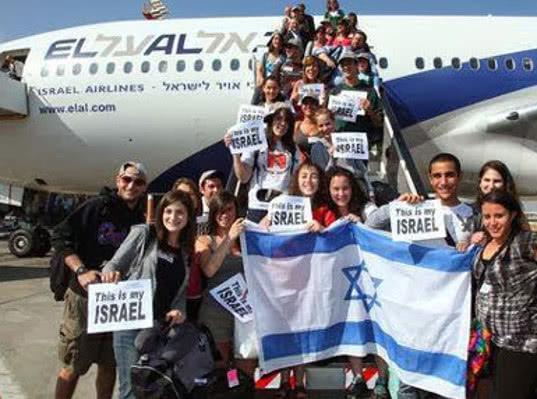 Израиль вновь будет платить за рейсы из России - Логистика