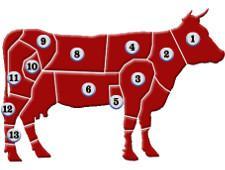 Неклеймённая говядина вернулась в Беларусь