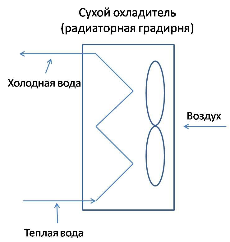 Теплообменники код тнвэд Уплотнения теплообменника Ридан НН 62 Биробиджан